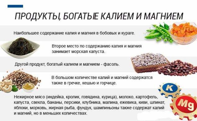 Калий и магний в продуктах