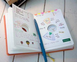 Планирование дня и работа над собой - часть терапии СХУ