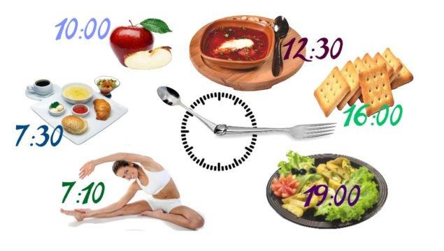 Режим питания, диета и физическая активность