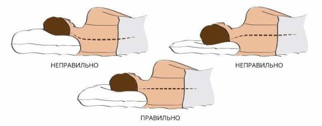 Положение шеи во сне