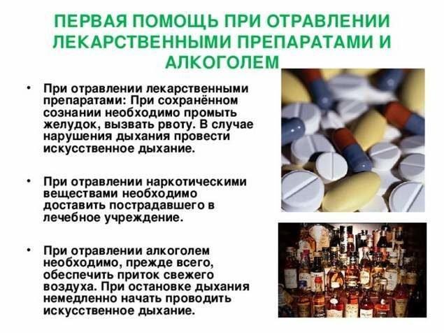 Первая помощь при отравлении снотворным со спиртным